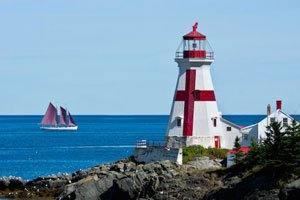 A lighthouse on the coast of New Brunswick, Canada with a sailing boat heading across the horizon